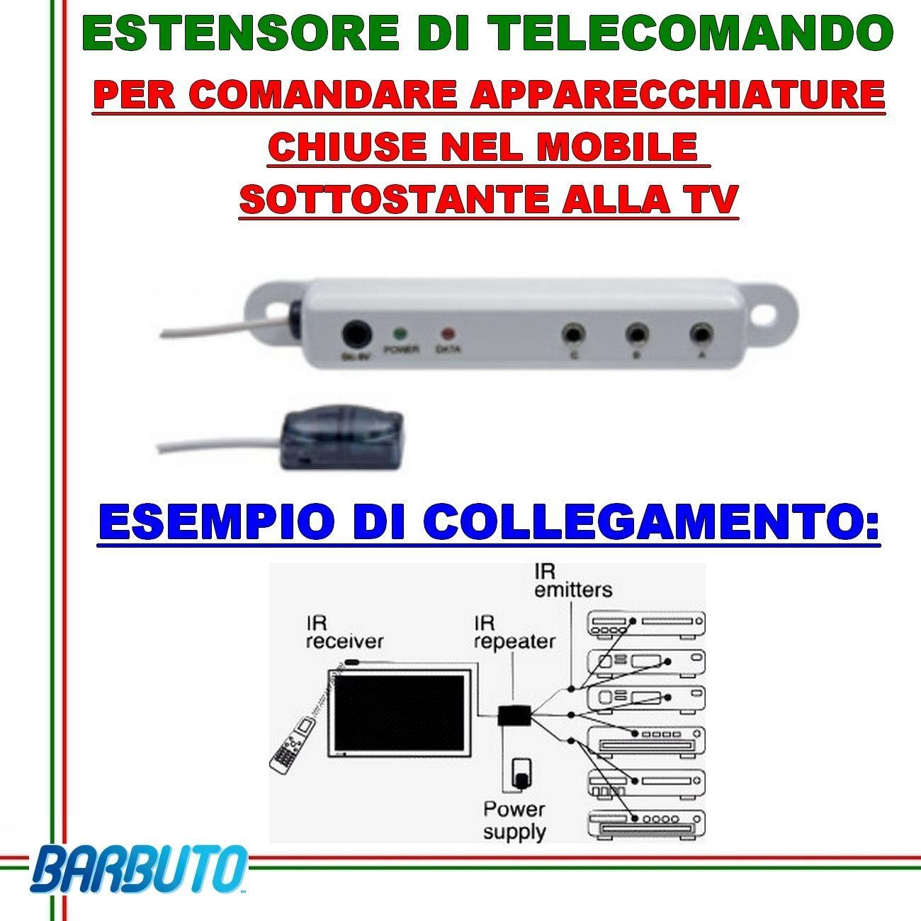 TRASMETTITORE RIPETITORE ESTENSORE DI TELECOMANDO A FILO CAVO COASSIALE